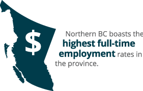 Northern BC boasts the highest full-time employment rates in the province.